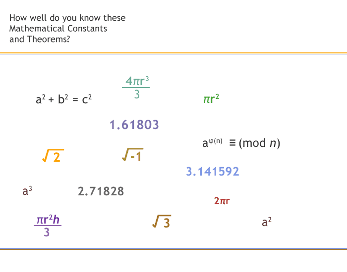 Math Theorems and Constants