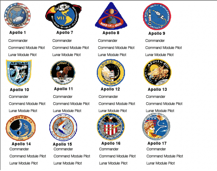 Manned Apollo Missions