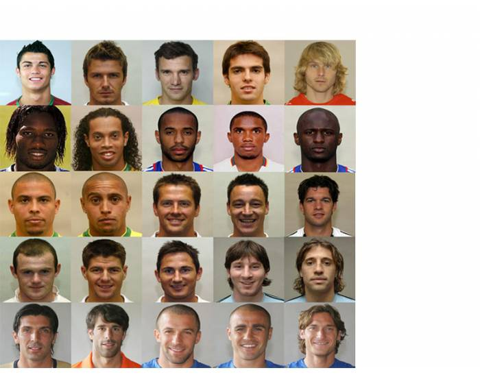 Top 25 Soccer Players of Today