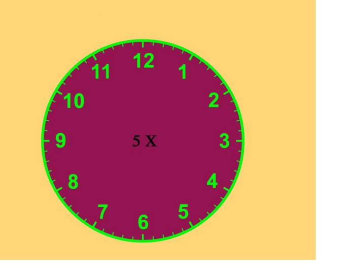 Multiplication Clock (5X)