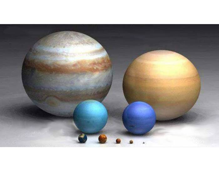 Planets Ordered by Size