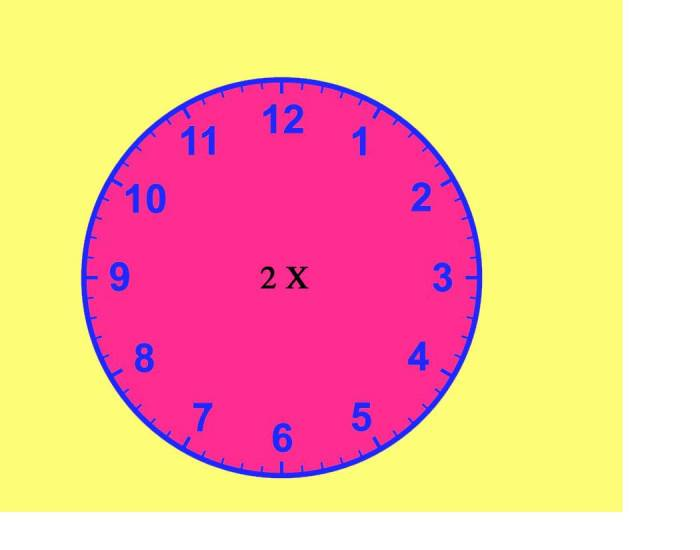Multiplication Clock (2X)