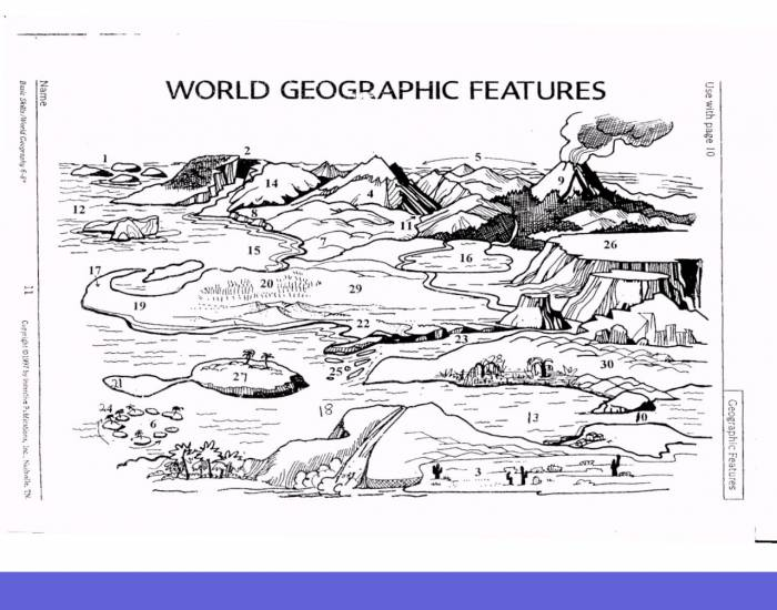 Illustrated glossary of landforms