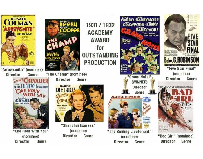 1931-1932 Academy Award Best Picture