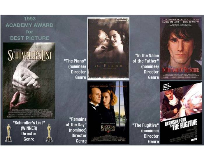 1993 Academy Award Best Picture