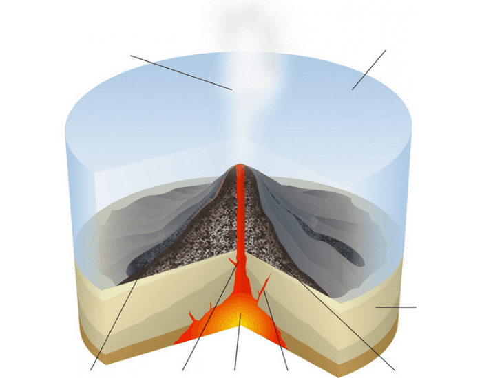 Volcanoes: Eruptions: Submarine
