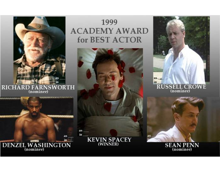 academy award for best actor and legal issues essay A towering figure who remains a major voice in world issues ben kingsley, jude law, emily mortimer, john c reilly academy award for best actor.