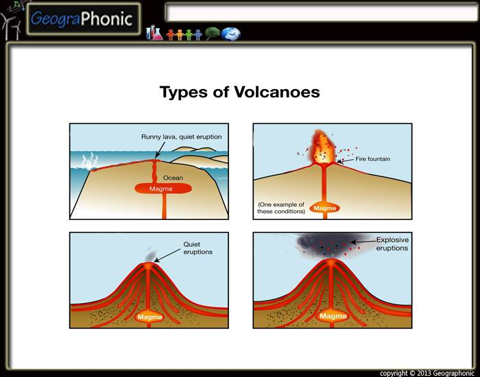 a descriptive article of the two types of volcanoes Different types of volcanoes erupt in different ways, with some erupting spectacularly and others, most notably hawaii's shield volcanoes, steadily oozing lava.