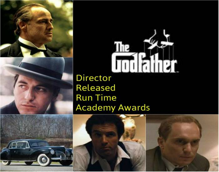 Top Films: The Godfather