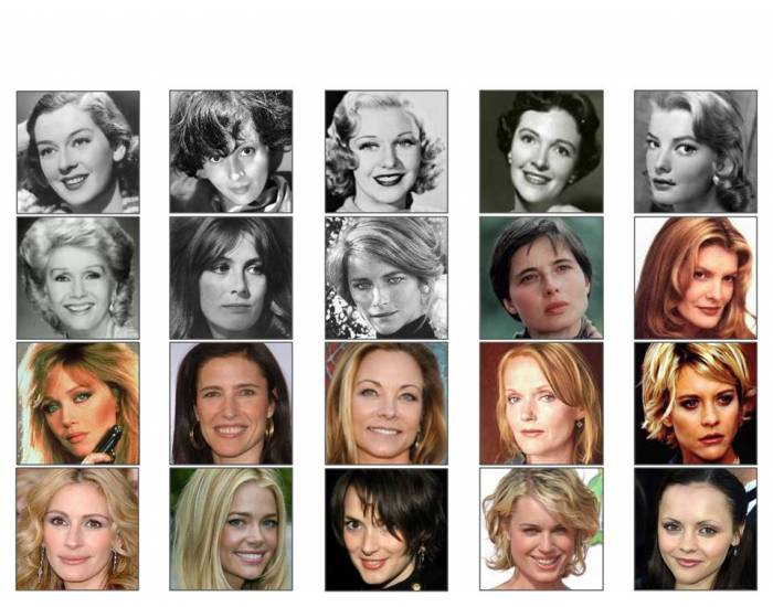 Actresses Beginning with R