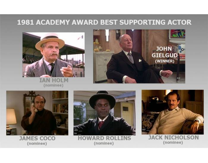 1981 Academy Award Best Supporting Actor