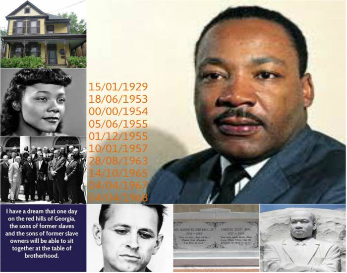 Historical Figures: Martin Luther King Jr
