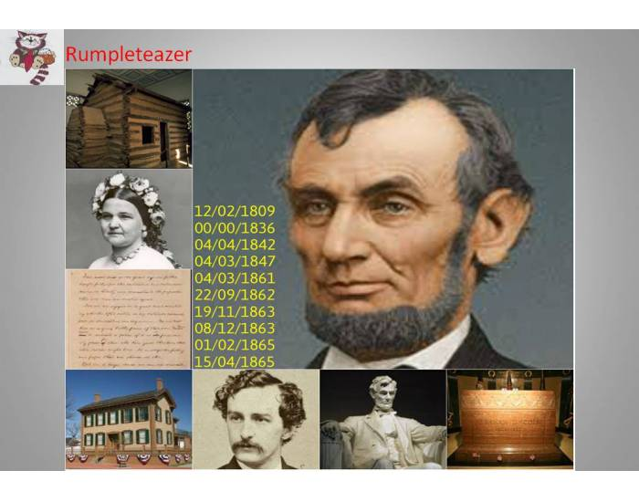 Historical Figures: Abraham Lincoln