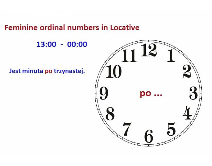 Telling time in Polish - Ordinal numbers 4