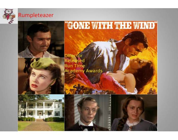 Top Films: Gone With The Wind