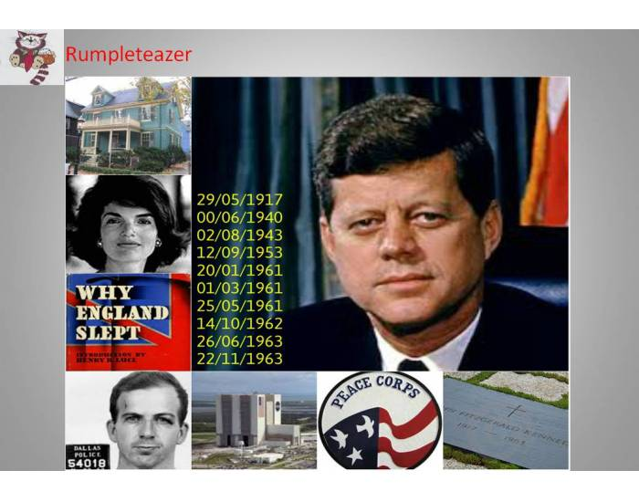 Historical Figures: John F. Kennedy