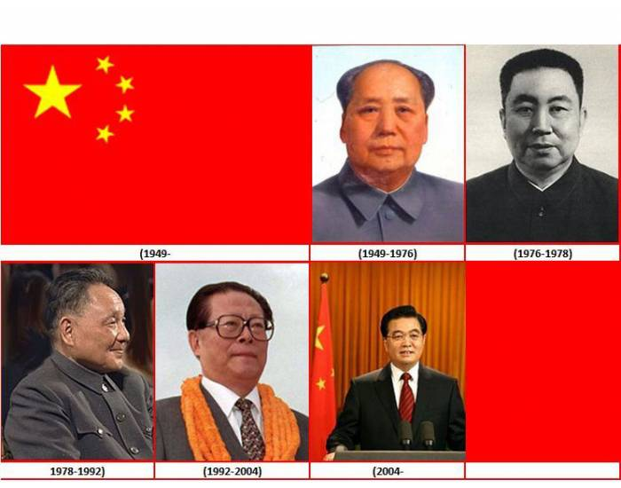 Leaders of China