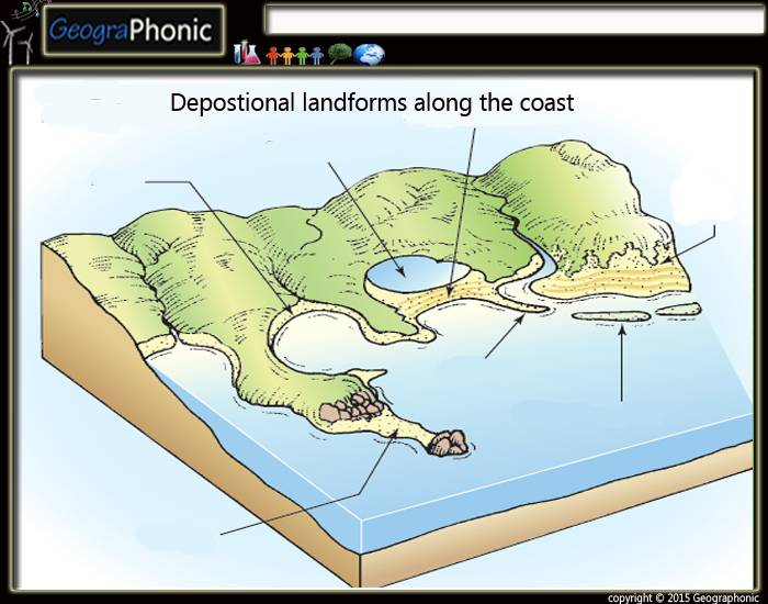 Depositional landforms along the coast