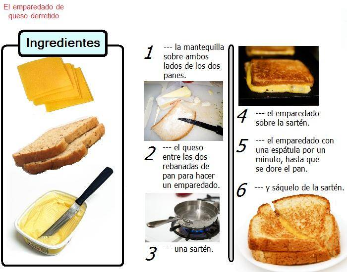 grilled cheese in spanish