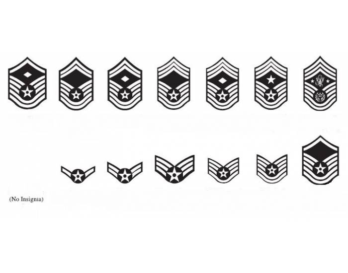 U.S. Air Force Enlisted Ranks