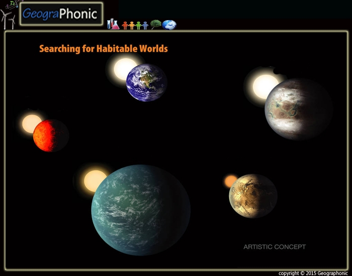 Searching for Habitable Planets