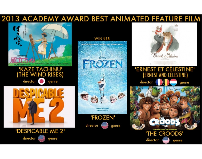 2013 Academy Award Best Animated Feature Film