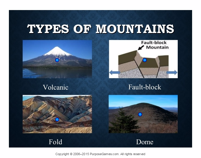 dome mountain formation