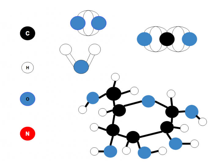 4 molecules by chemical formula