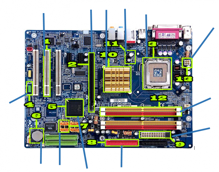 Motherboard Components Id