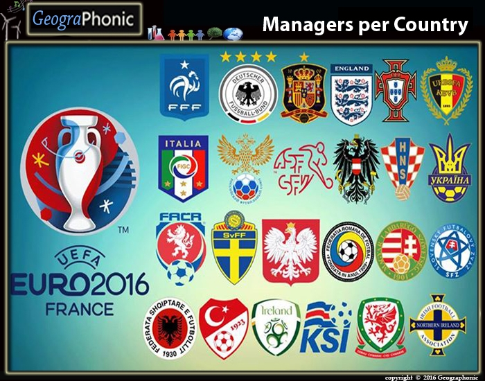 Euro 2016 : Managers per Country