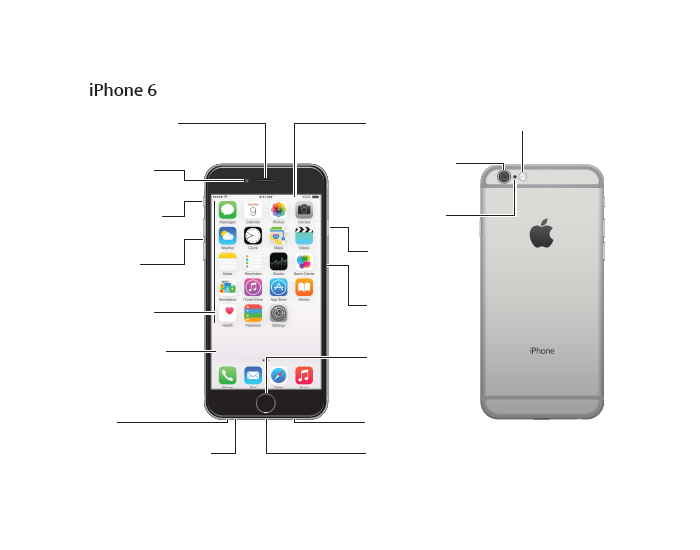 Iphone Se Functions