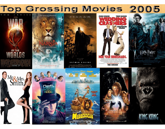 Top 10 Grossing Movies 2005