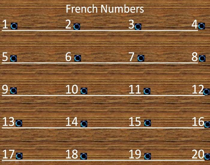 French Numbers (1-20)