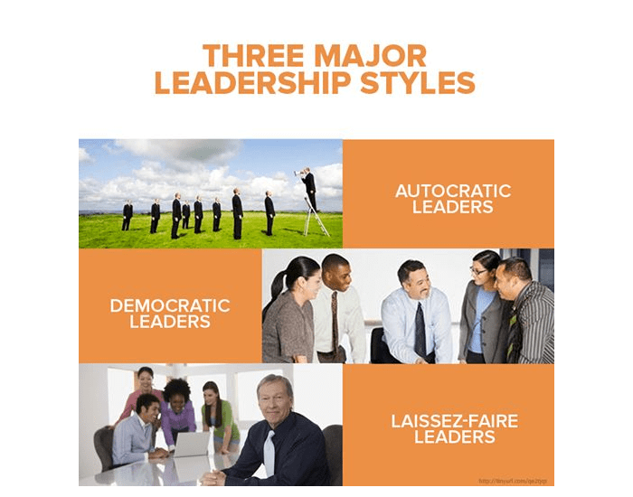 what is an autocratic leadership style