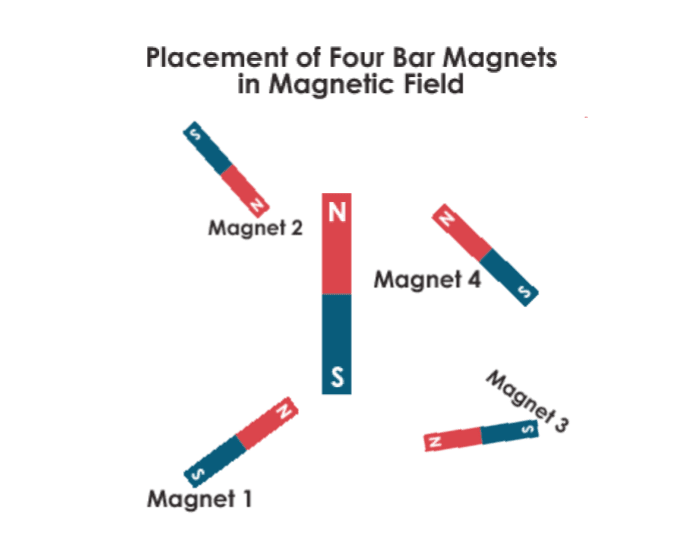 Magnets!  2