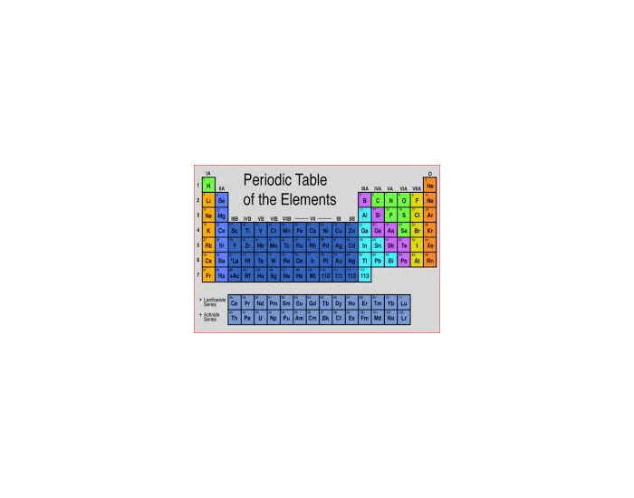 Elements: Periodic Table Main Groups