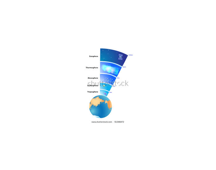 layers of the earth's atmosphere