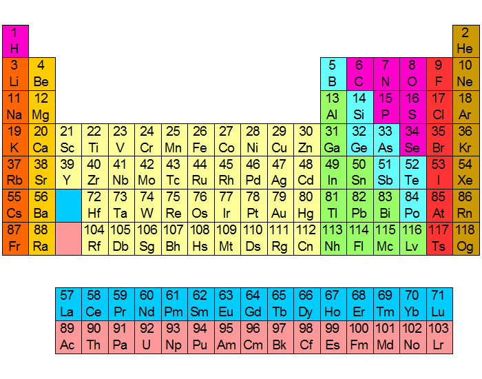 Type the atomic number for element