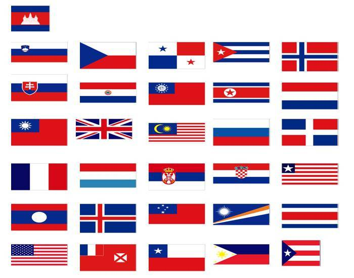 World Flags - Red, White, and Blue - PurposeGames