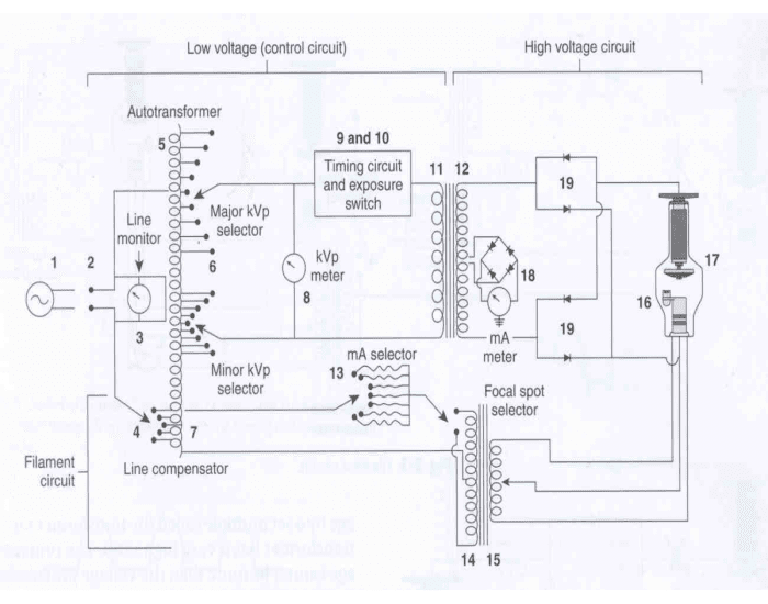 x-ray imaging system circuit