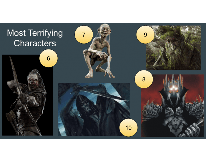 Top 10 most terrifying LOTR characters-6-10