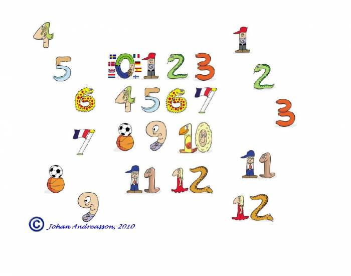How to count to 12 in Icelandic