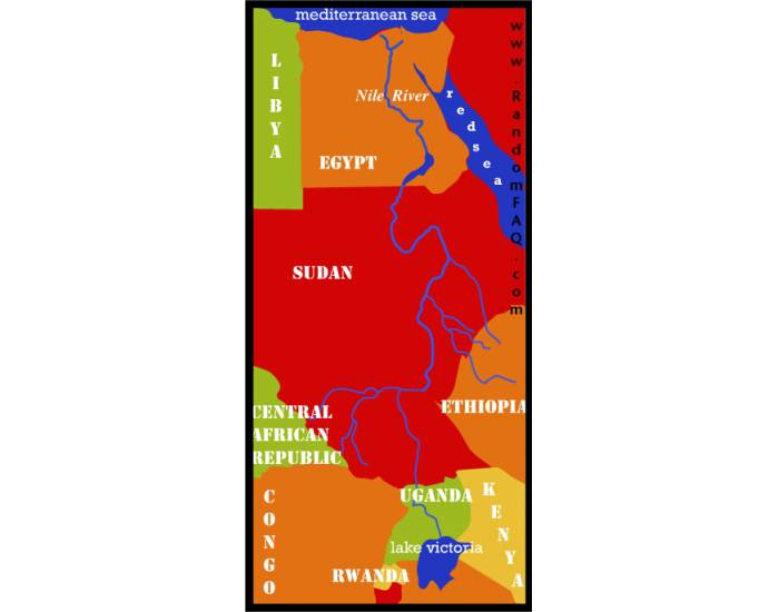 Dams on the Nile River