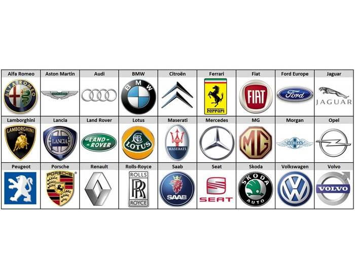 Car Manufacturers Europe Mail: Cities/Towns And Car Manufacturers In Europe