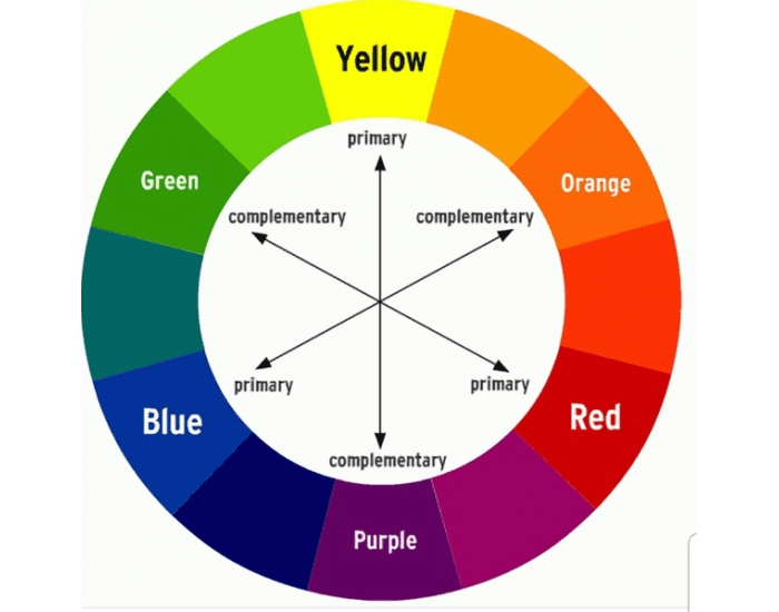 Complimentary Colors Quiz