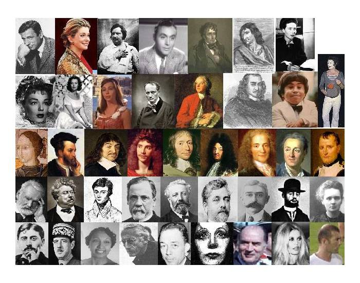 famous french personalities Here are the top 10 most famous and greatest french artists and painters home these personalities are highly list of top 10 most famous french artists and.