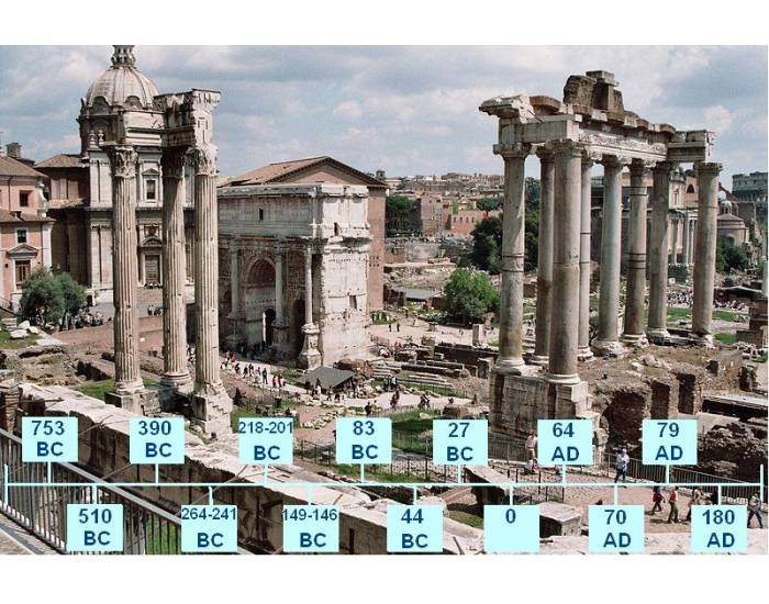 ancient rome timeline to the end of pax romana purposegames