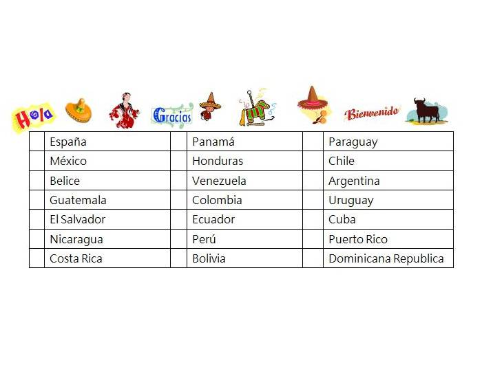Spanish Capitals Matching PurposeGames - Countries and capitals game