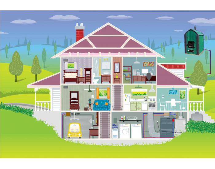Spanish house diagram all kind of wiring diagrams spanish rooms and furniture in a house purposegames rh purposegames com house in spanish labeled things with it spanish house inside ccuart Choice Image
