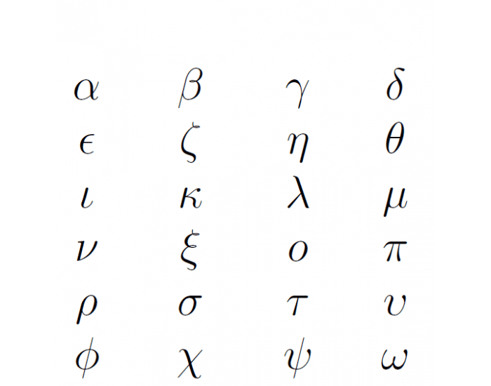 lowercase greek letters lowercase alphabet 13276 | 81453